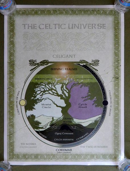 Image for The Celtic Universe: Poster (Castles & Crusades)